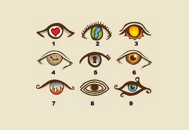Photo of The Eyes Shown Below Reveals Your Personality. Choose One And Learn More About Yourself